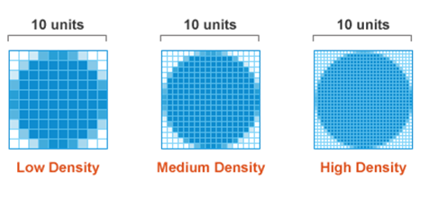 Image density in CSS